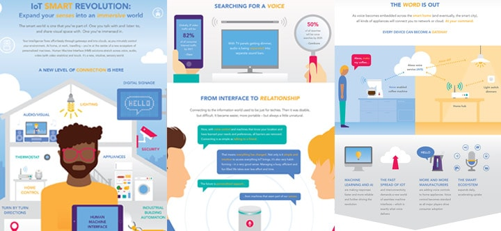 IoT Smart Revolution Infographic