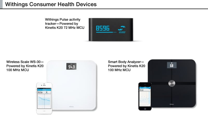 NXP and Withings