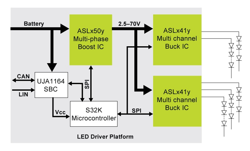 Led Lighting System Block Diagram
