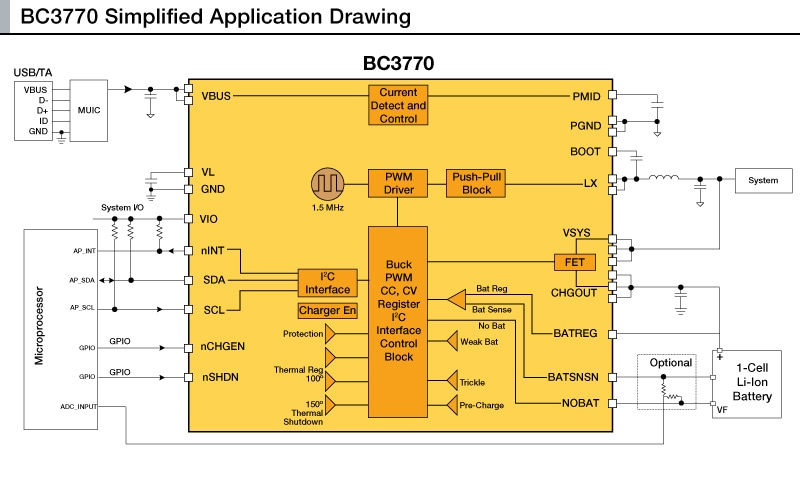 BC3770 Simplified Application Drawing