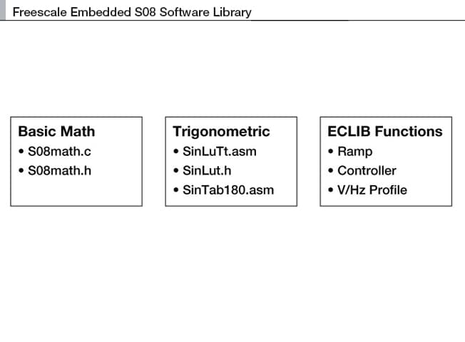 FSLESLHCS08 Block Diagram