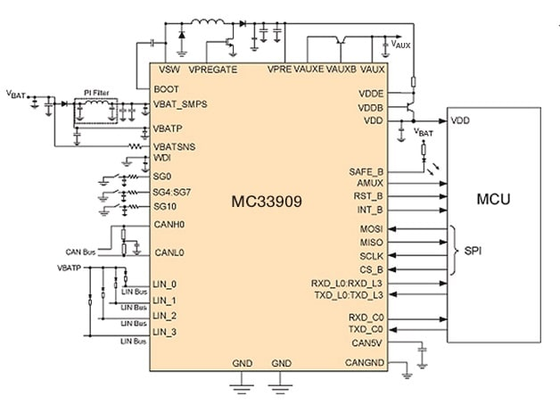 Block Diagram MC3390009