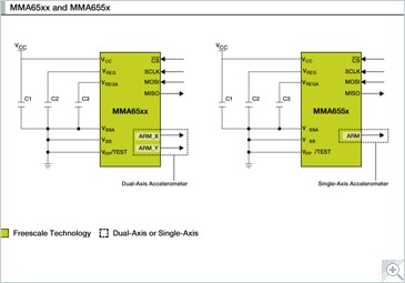 MMA65xx Block Diagram