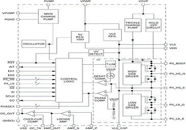 GD3000 Block Diagram