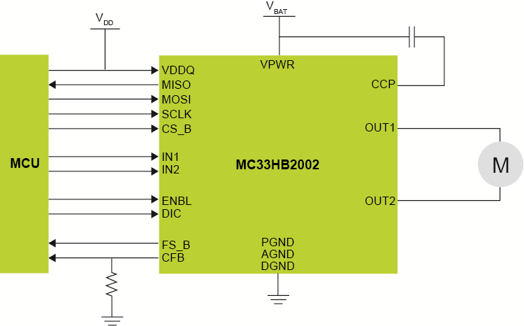 hb2002 block diagram