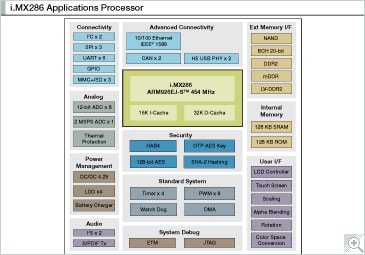 i.MX286 Multimedia Applications Processor Block Diagram