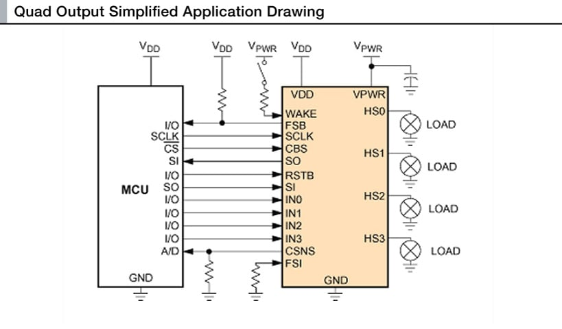 Quad Output Simplified Application Drawing