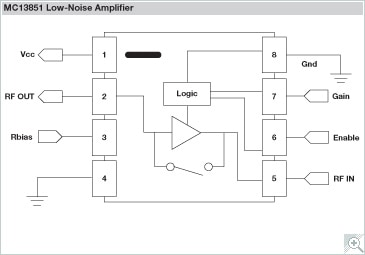NXP<sup>&#174;</sup> MC13851 Low Noise Amplifier Block Diagram