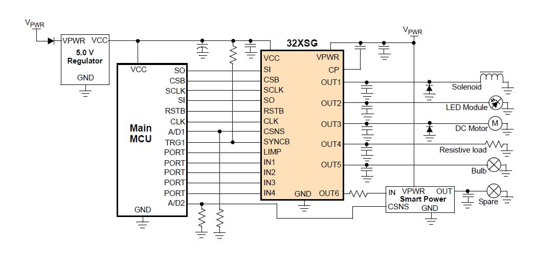 32XSG : 32V smart high side power switches - Block Diagram