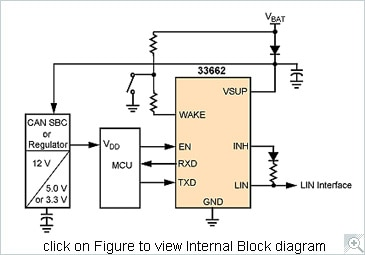 NXP<sup>&#174;</sup> MC33662 Internal Block Diagram