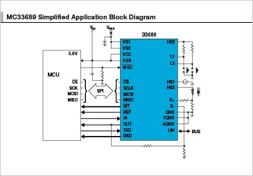 MC33689 Simplified Application Block Diagram