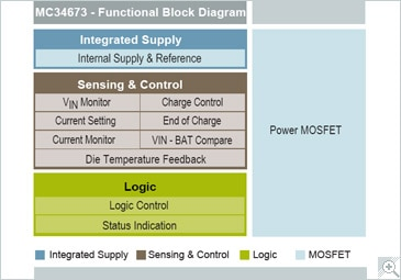 NXP<sup>&#174;</sup> MC34673 Battery Management Block Diagram