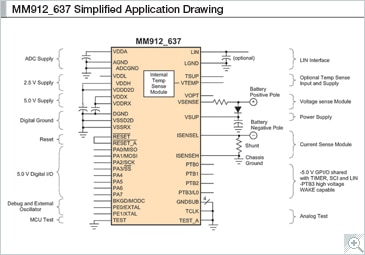 MM912 Block Diagram