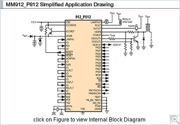 S12P MCU and Multifunctional Ignition and Injector Driver SiP