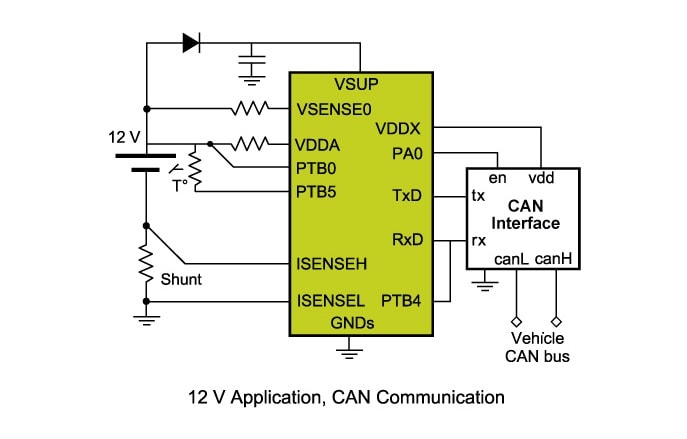 Battery sensor with can and linnxp mm9z1 psp block diagram ccuart Gallery