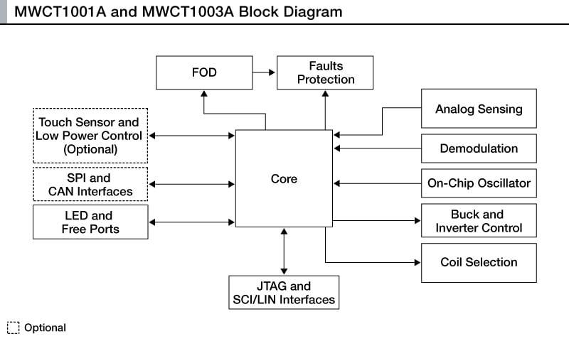5w Wireless Charging Transmitter Icsnxp