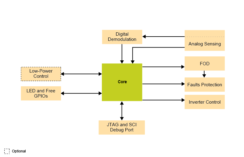 mwct1x1x block diagram