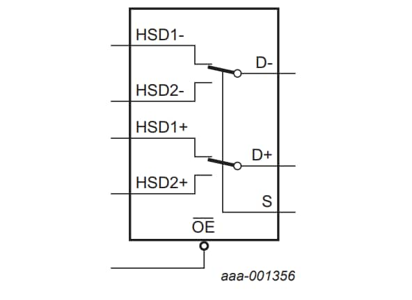 NX3DV42 Block Diagram