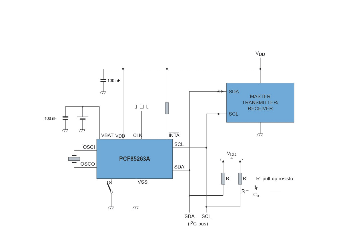 PCF85263A Block Diagram