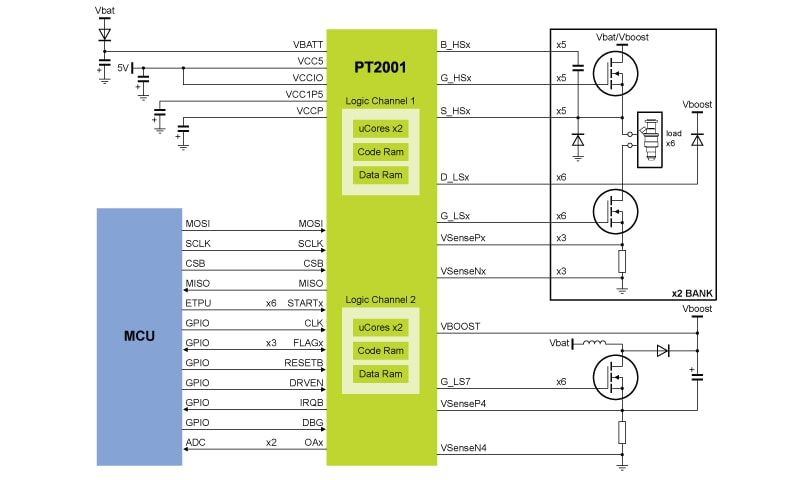 PT2001| Programmable Gate Driver for Solenoid Control | NXP