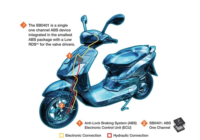 SB0401: Single One Channel Anti-Braking System (ABS) IC for Two Wheelers