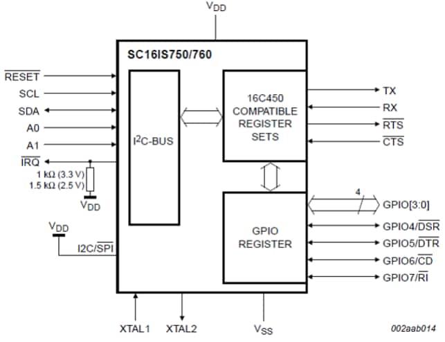 OM6270: Bridge demo board | NXP