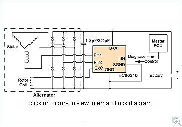 TC80310 Block Diagram
