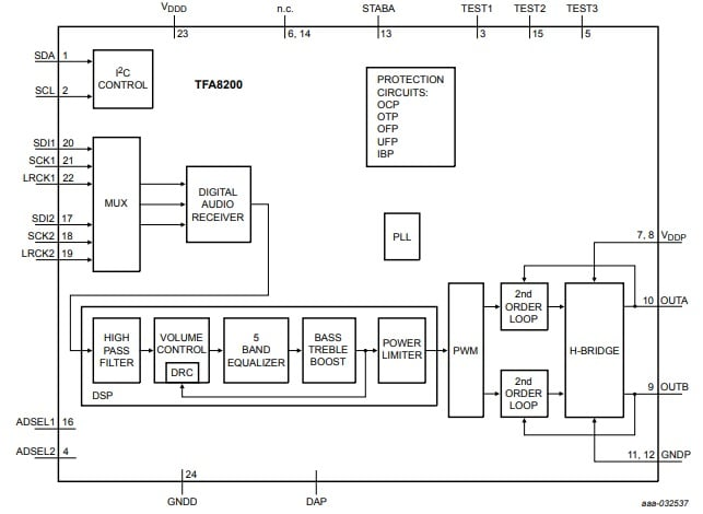 TFA8200 Block diagram