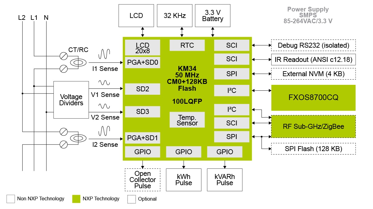 Two Phase Power Meter Reference Design Block Diagram