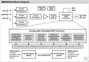 MMA8452Q Acceleration Sensor Block Diagram