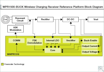 WPR1500-BUCK Block Diagram