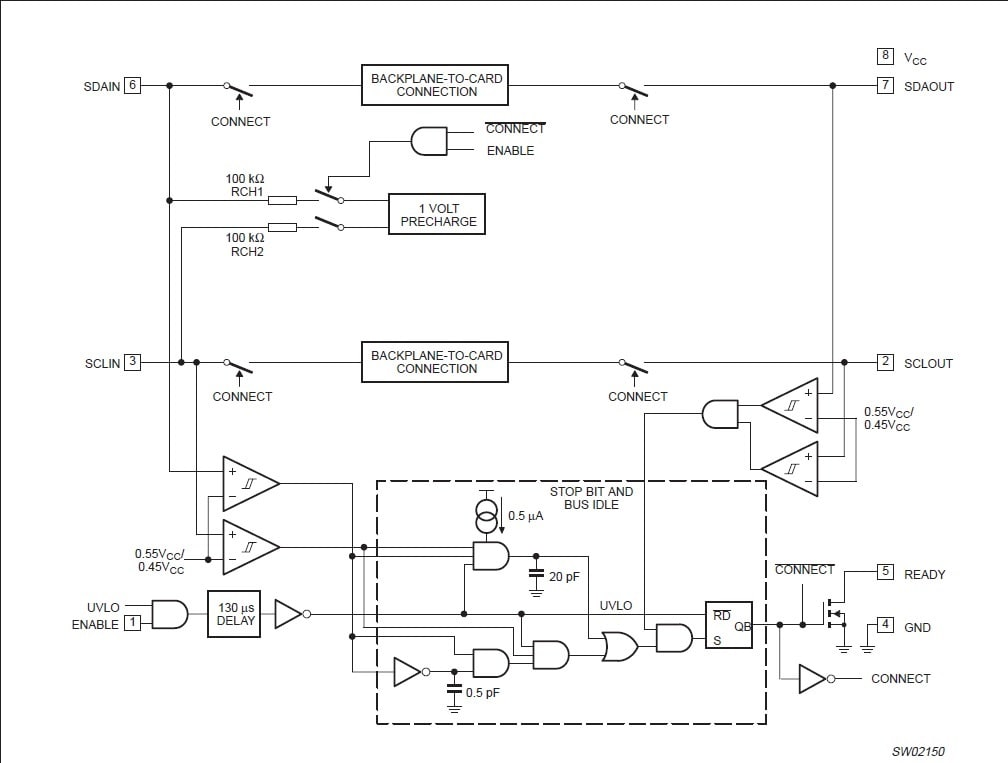 PCA9510 Block Diagram