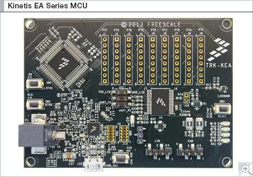NXP KEA StarterTRAK MCU Block Diagram