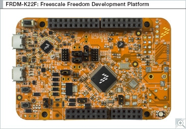 Freescale Freedom Development Platform for K22 MCUs Block Diagram