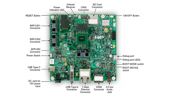 Get Started with the MCIMX8M-EVK | NXP
