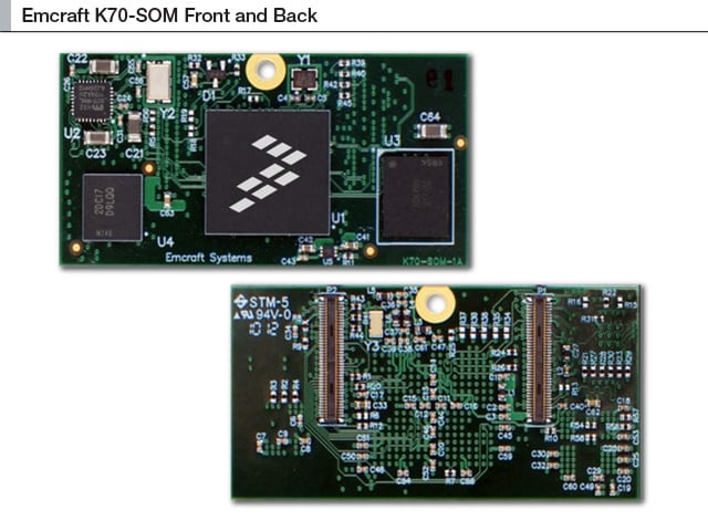 Kinetis<sup>&#174;</sup> K70-SOM Front and Back Block Diagram