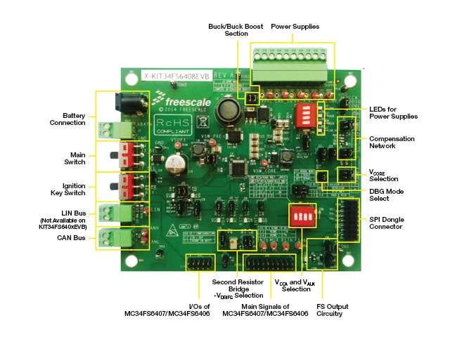 KIT34FS6407EVB : Evaluation Board - MC34FS6407, Safe DC/DC up to 800 mA thumbnail