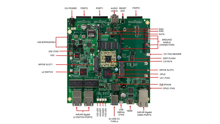 LS1021A-IoT : LS1021A-IoT Gateway Reference Design thumbnail