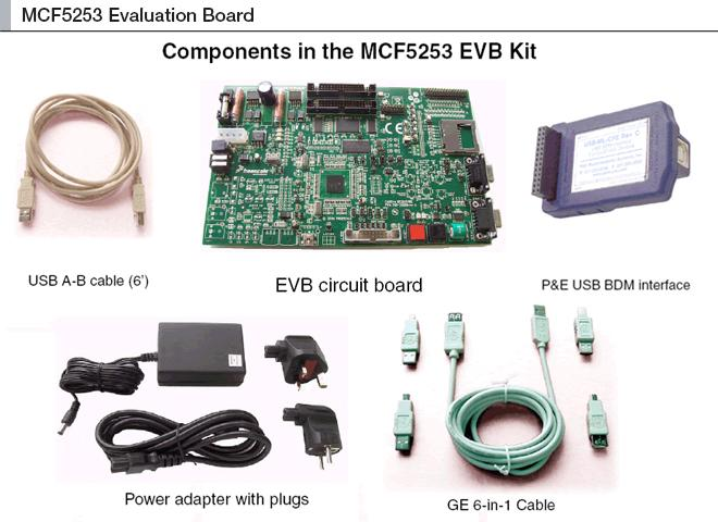 MCF5253 Evaluation Board