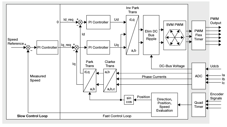 wiring diagram additionally rv slide out switch 6 prong