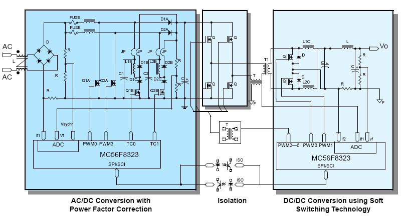 Digital AC/DC Switched-Mode Power Supply Block Diagram