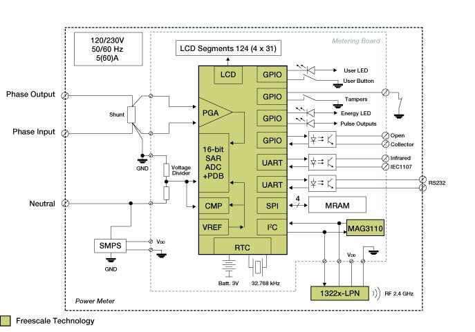 MK30X Single-Phase Power Meter block diagram
