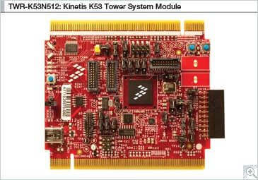 TWR-K53N512 Evaluation Board