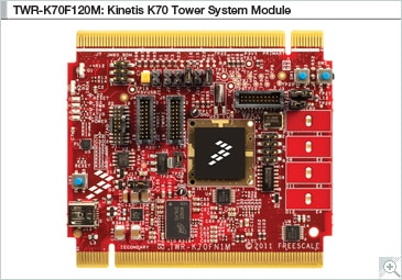 Tower TWR-K70F120M Evaluation Board