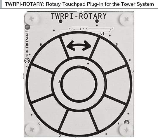 NXP<sup>&#174;</sup> Tower<sup>&#174;</sup> TWRPI-ROTARY Block Diagram