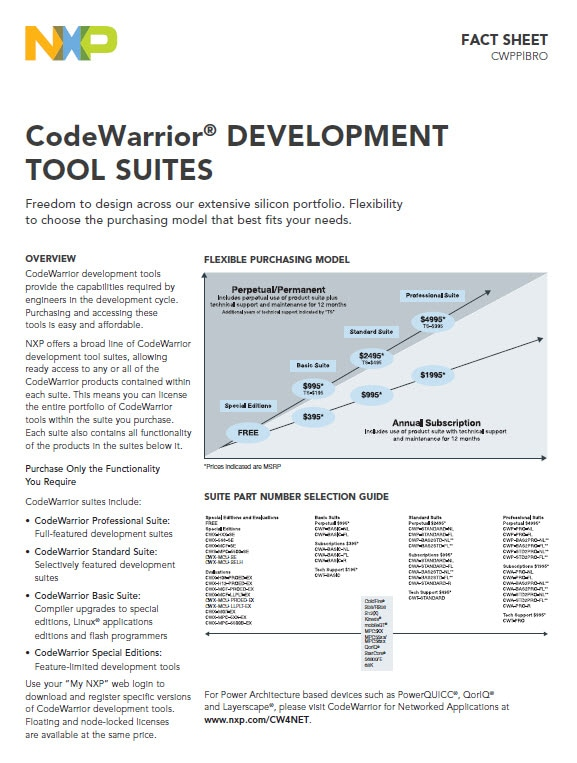 CodeWarrior Suite Fact Sheet