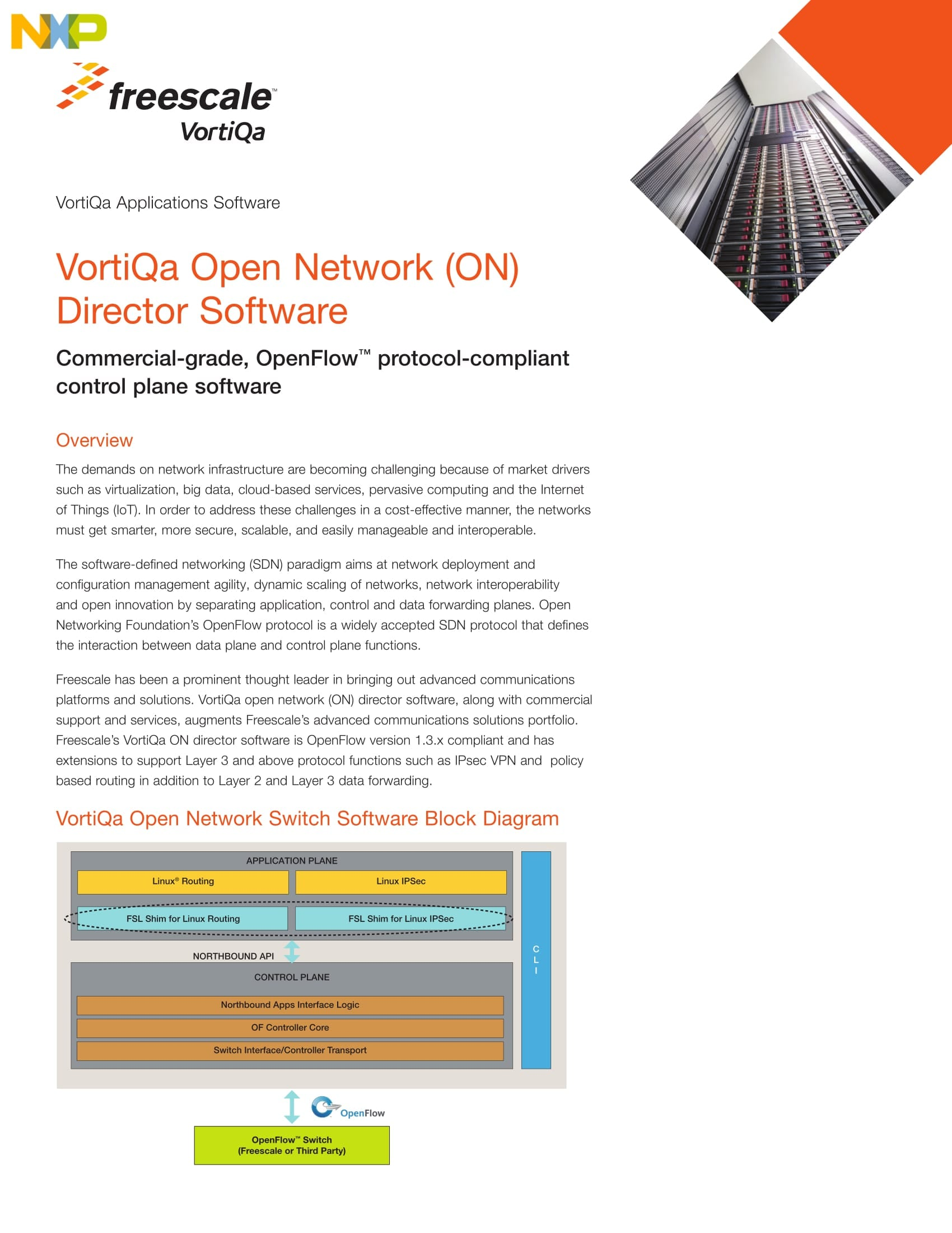 VortiQa Open Network (ON) Director SoftwarE