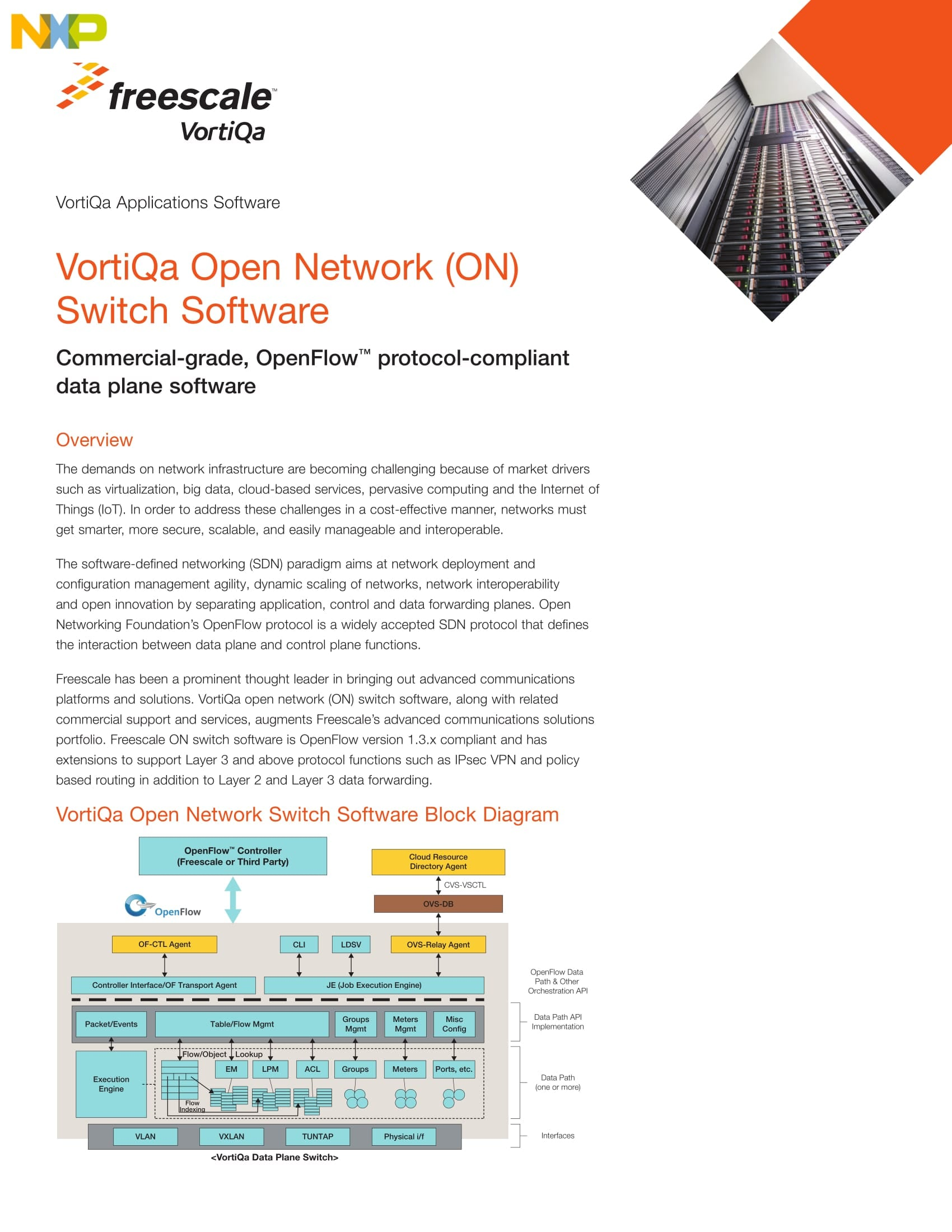 VortiQa Open Network (ON) Switch Software
