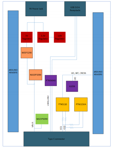 USB Type-C shield board schematic