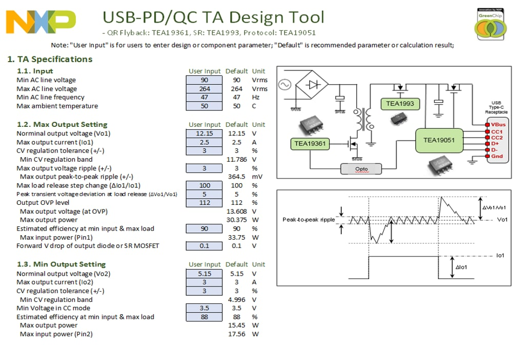 USB-PD3.0 / QC4.0 Smart Charging Design tool